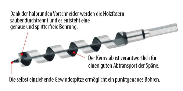 Abbildung Schlangenbohrer details