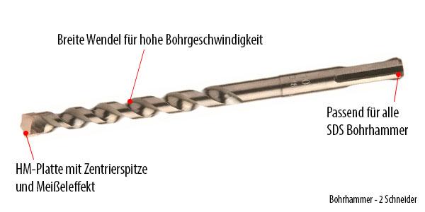 Abbildung Hammerbohrer details
