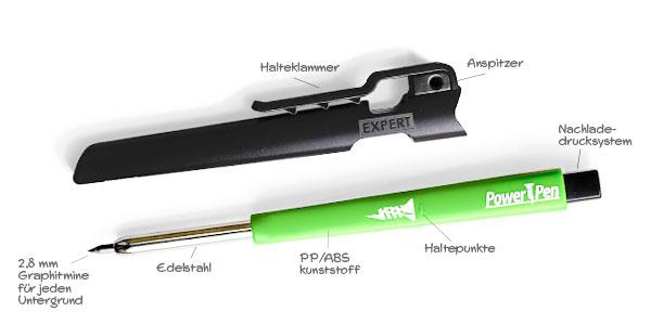 Abbildung Power Pen Details